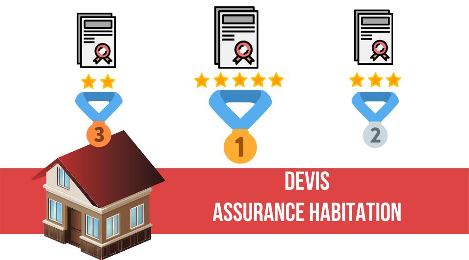 liste de devis en assurance habitation